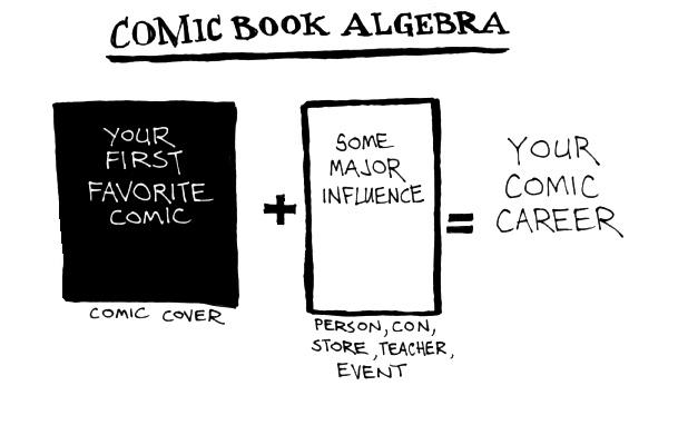 Comic Book Algebra